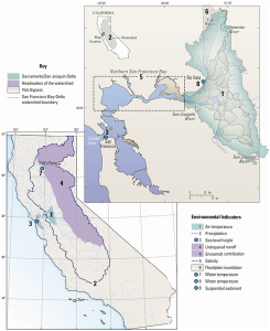 California water and climate change