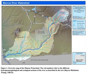Mancos River watershed