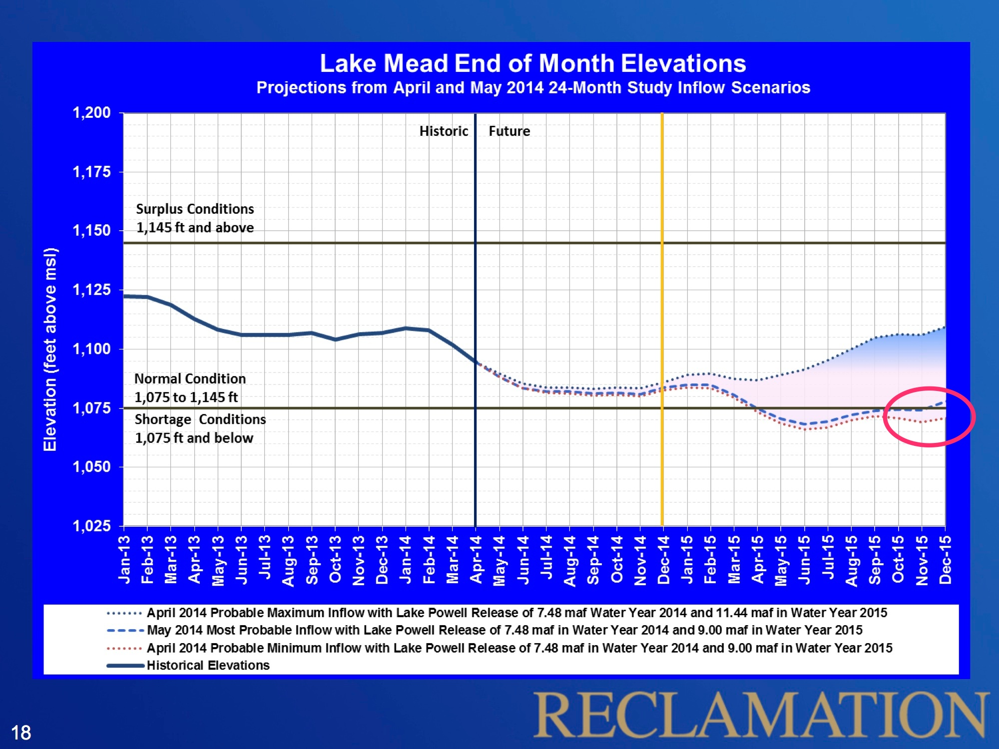 Lake mead lowest end of may levels in history jfleck at inkstain