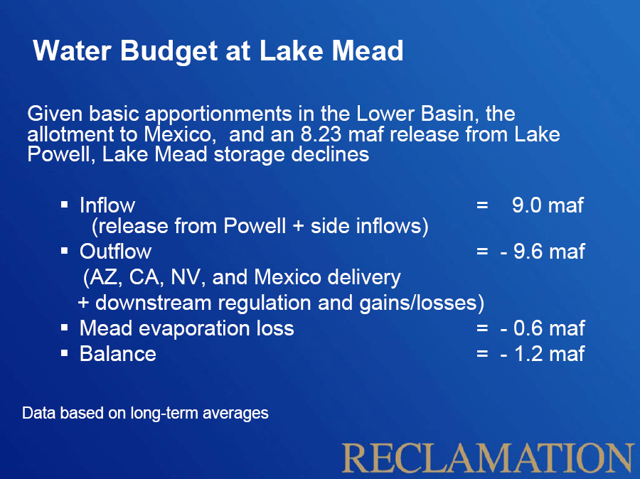 Lower Basin Budget